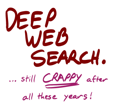 Deep Web Search: Still Crappy after all these years